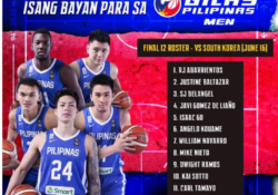 Final 12 Man Lineup Of Gilas Pilipinas Basketball Team To Compete In FIBA 2021 Qualifiers